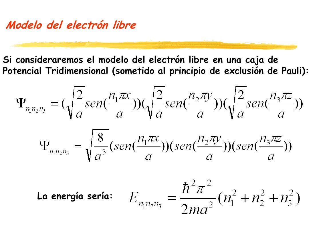 Modelo del electrón libre Si consideraremos el modelo del electrón libre en una caja de Potencial Tridimensional (sometido al principio de exclusión de Pauli): La energía sería: