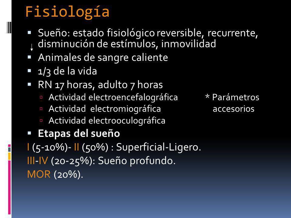 Psicopatología