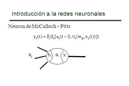 Introducción a la redes neuronales Neuron de McCulloch - Pitts xjxj hihi aiai yiyi