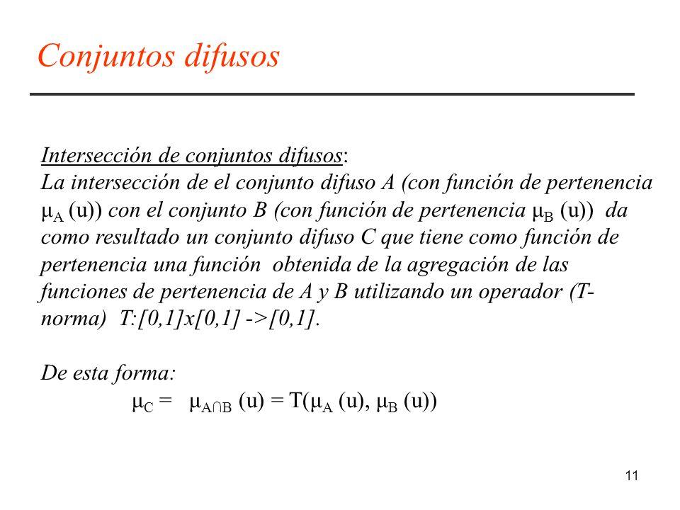 11 Intersección de conjuntos difusos: La intersección de el conjunto difuso A (con función de pertenencia μ A (u)) con el conjunto B (con función de pertenencia μ B (u)) da como resultado un conjunto difuso C que tiene como función de pertenencia una función obtenida de la agregación de las funciones de pertenencia de A y B utilizando un operador (T- norma) T:[0,1]x[0,1] ->[0,1].