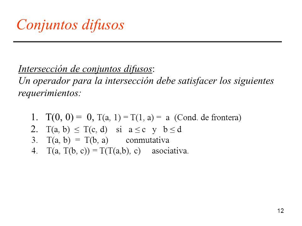 12 Intersección de conjuntos difusos: Un operador para la intersección debe satisfacer los siguientes requerimientos: 1. T(0, 0) = 0, T(a, 1) = T(1, a