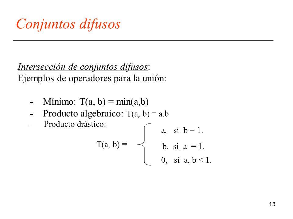13 Intersección de conjuntos difusos: Ejemplos de operadores para la unión: - Mínimo: T(a, b) = min(a,b) - Producto algebraico: T(a, b) = a.b - Producto drástico: T(a, b) = a, si b = 1.