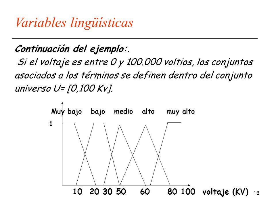 18 Continuación del ejemplo:. Si el voltaje es entre 0 y 100.000 voltios, los conjuntos asociados a los términos se definen dentro del conjunto univer