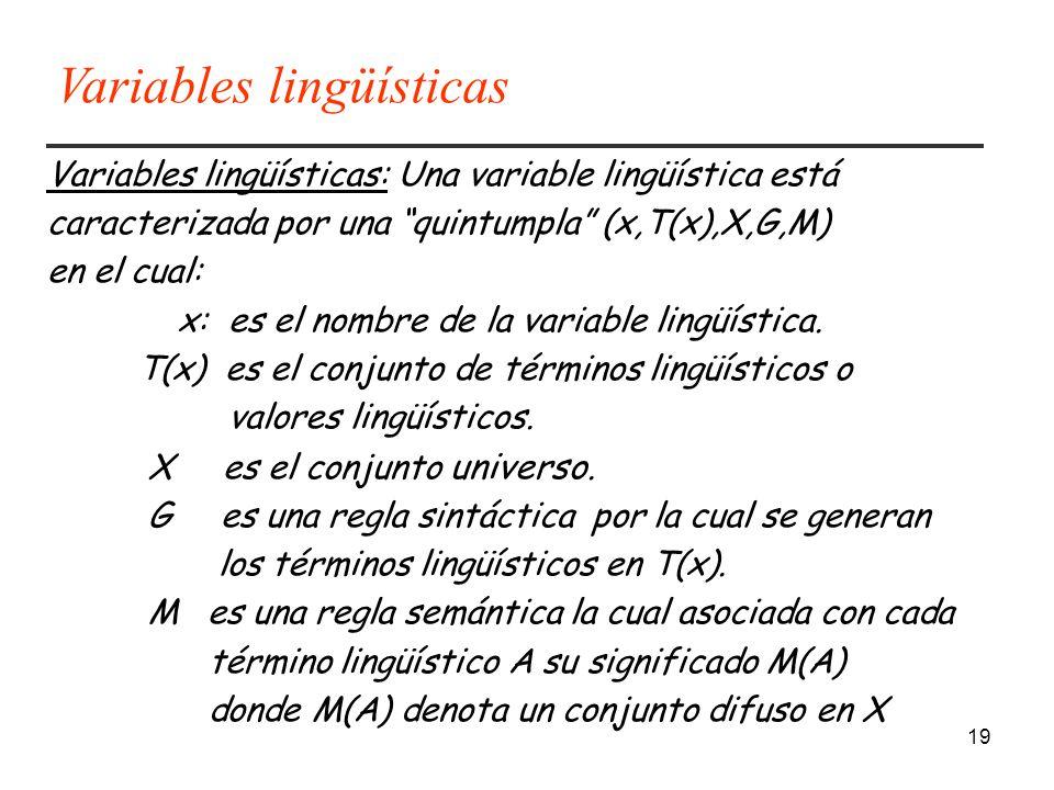 19 Variables lingüísticas: Una variable lingüística está caracterizada por una quintumpla (x,T(x),X,G,M) en el cual: x: es el nombre de la variable lingüística.