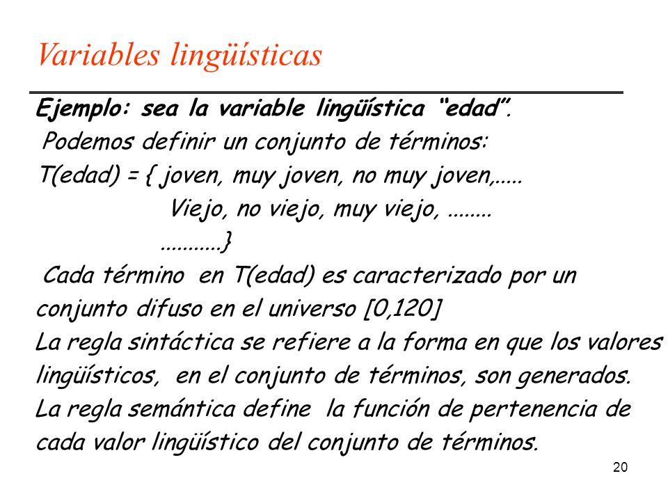 20 Ejemplo: sea la variable lingüística edad. Podemos definir un conjunto de términos: T(edad) = { joven, muy joven, no muy joven,..... Viejo, no viej