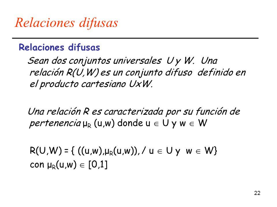 22 Relaciones difusas Sean dos conjuntos universales U y W. Una relación R(U,W) es un conjunto difuso definido en el producto cartesiano UxW. Una rela