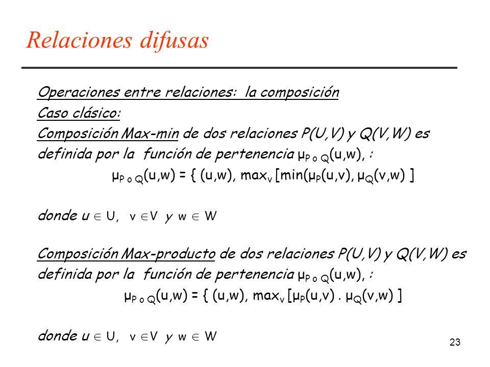 23 Operaciones entre relaciones: la composición Caso clásico: Composición Max-min de dos relaciones P(U,V) y Q(V,W) es definida por la función de pertenencia μ P o Q (u,w), : μ P o Q (u,w) = { (u,w), max v [min(μ P (u,v), μ Q (v,w) ] donde u U, v V y w W Composición Max-producto de dos relaciones P(U,V) y Q(V,W) es definida por la función de pertenencia μ P o Q (u,w), : μ P o Q (u,w) = { (u,w), max v [μ P (u,v).
