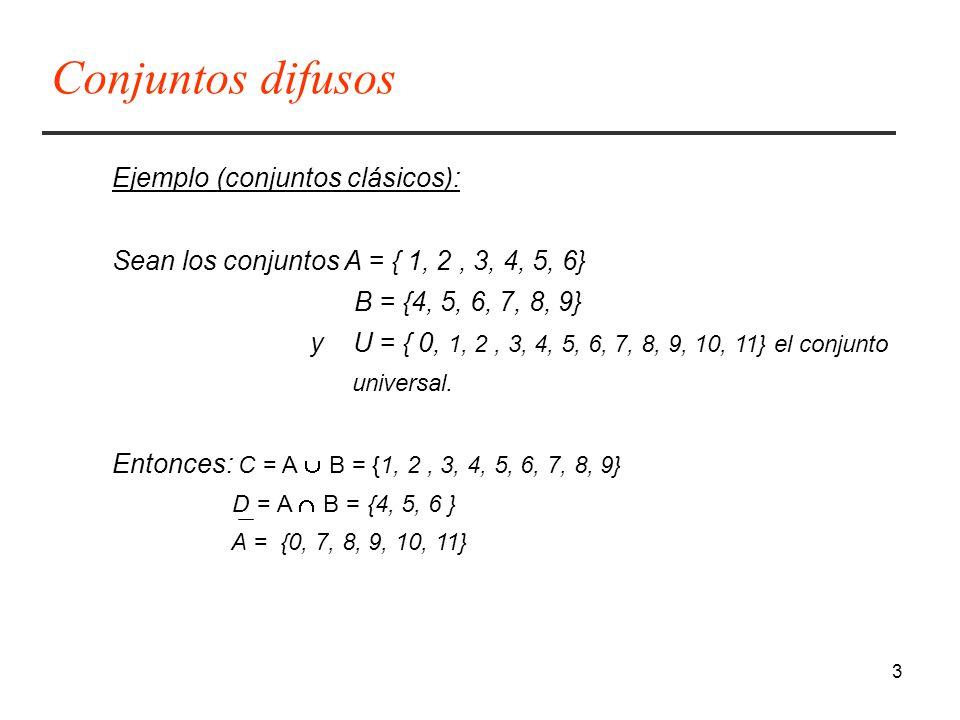 3 Ejemplo (conjuntos clásicos): Sean los conjuntos A = { 1, 2, 3, 4, 5, 6} B = {4, 5, 6, 7, 8, 9} y U = { 0, 1, 2, 3, 4, 5, 6, 7, 8, 9, 10, 11} el conjunto universal.