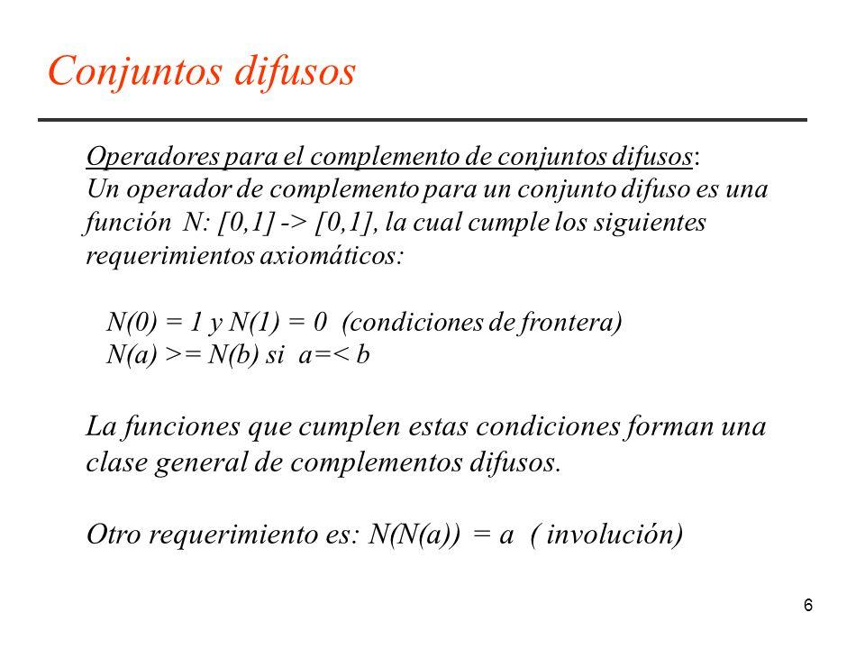 6 Operadores para el complemento de conjuntos difusos: Un operador de complemento para un conjunto difuso es una función N: [0,1] -> [0,1], la cual cumple los siguientes requerimientos axiomáticos: N(0) = 1 y N(1) = 0 (condiciones de frontera) N(a) >= N(b) si a=< b La funciones que cumplen estas condiciones forman una clase general de complementos difusos.