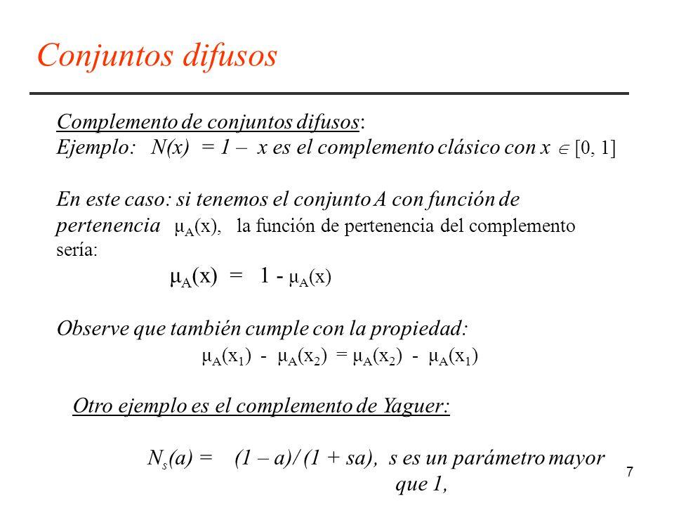 7 Complemento de conjuntos difusos: Ejemplo: N(x) = 1 – x es el complemento clásico con x [0, 1] En este caso: si tenemos el conjunto A con función de pertenencia μ A (x), la función de pertenencia del complemento sería: μ A (x) = 1 - μ A (x) Observe que también cumple con la propiedad: μ A (x 1 ) - μ A (x 2 ) = μ A (x 2 ) - μ A (x 1 ) Otro ejemplo es el complemento de Yaguer: N s (a) = (1 – a)/ (1 + sa), s es un parámetro mayor que 1, Conjuntos difusos