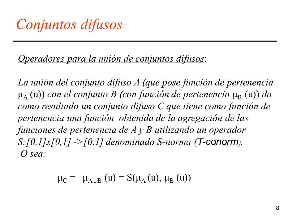 8 Operadores para la unión de conjuntos difusos: La unión del conjunto difuso A (que pose función de pertenencia μ A (u)) con el conjunto B (con función de pertenencia μ B (u)) da como resultado un conjunto difuso C que tiene como función de pertenencia una función obtenida de la agregación de las funciones de pertenencia de A y B utilizando un operador S:[0,1]x[0,1] ->[0,1] denominado S-norma ( T-conorm ).