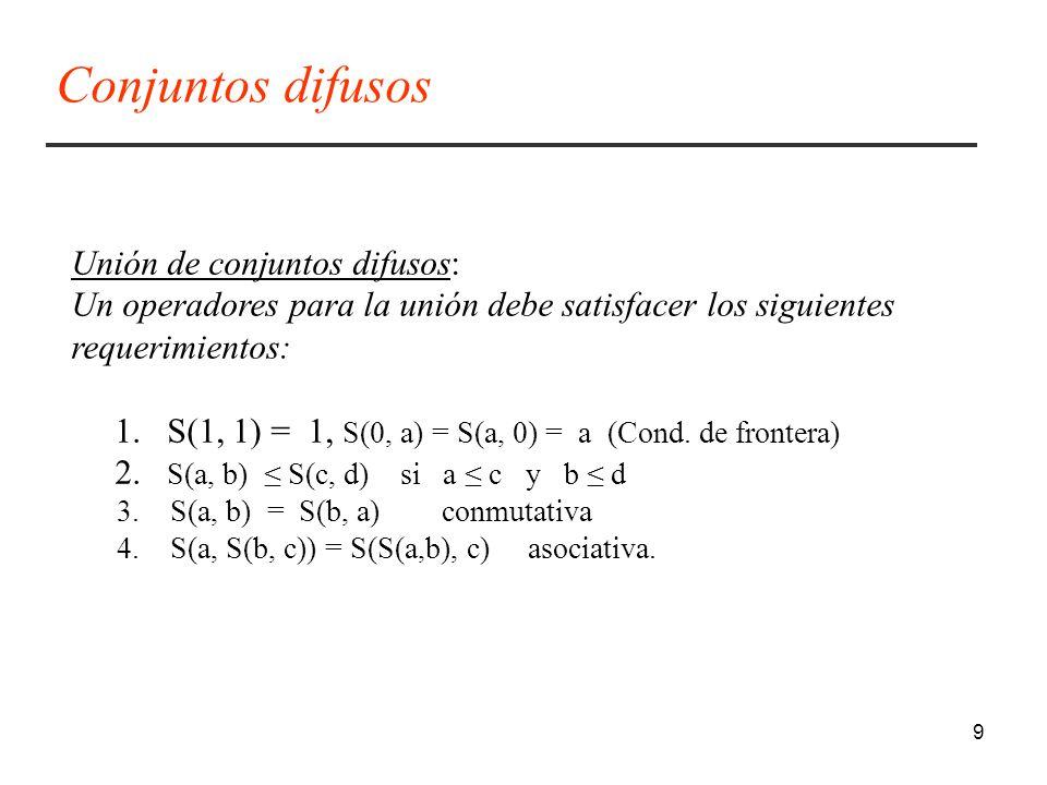 9 Unión de conjuntos difusos: Un operadores para la unión debe satisfacer los siguientes requerimientos: 1. S(1, 1) = 1, S(0, a) = S(a, 0) = a (Cond.