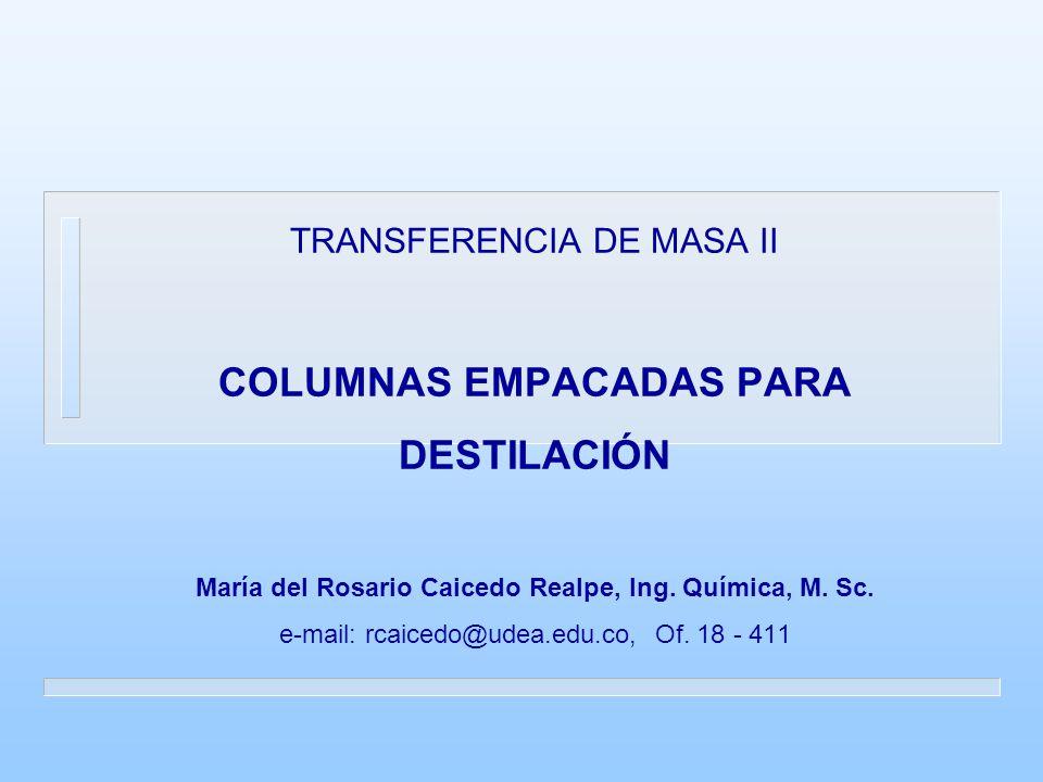 TRANSFERENCIA DE MASA II COLUMNAS EMPACADAS PARA DESTILACIÓN María del Rosario Caicedo Realpe, Ing. Química, M. Sc. e-mail: rcaicedo@udea.edu.co, Of.