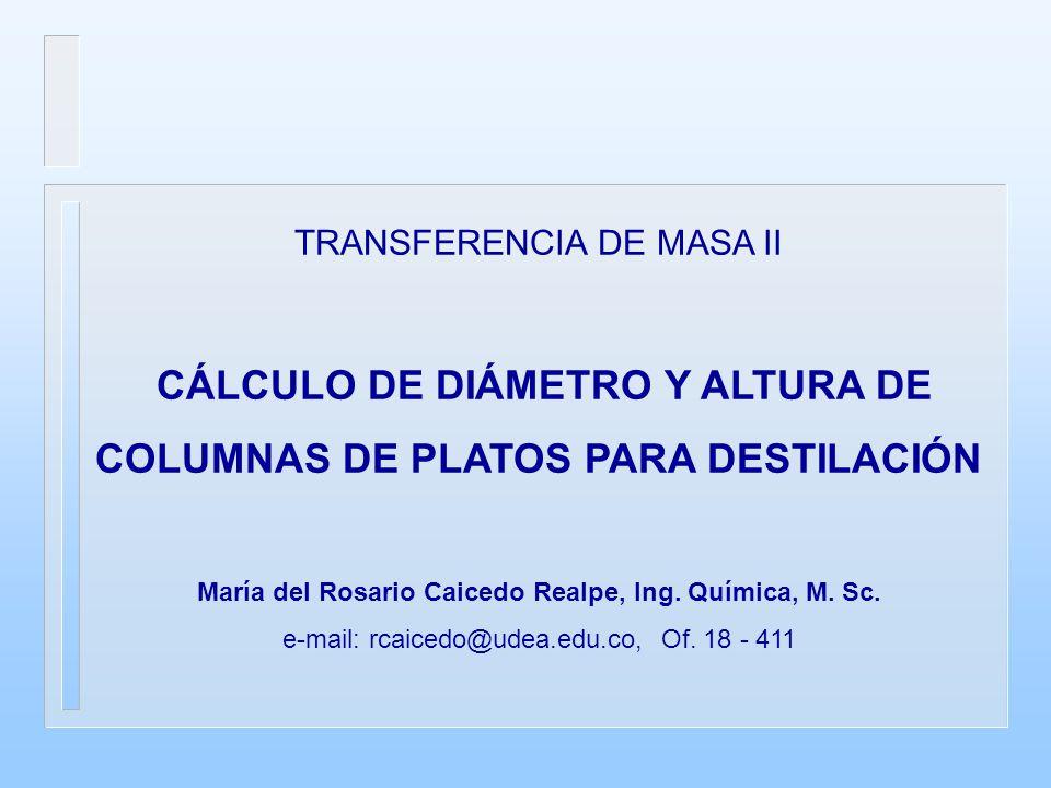 TRANSFERENCIA DE MASA II CÁLCULO DE DIÁMETRO Y ALTURA DE COLUMNAS DE PLATOS PARA DESTILACIÓN María del Rosario Caicedo Realpe, Ing. Química, M. Sc. e-