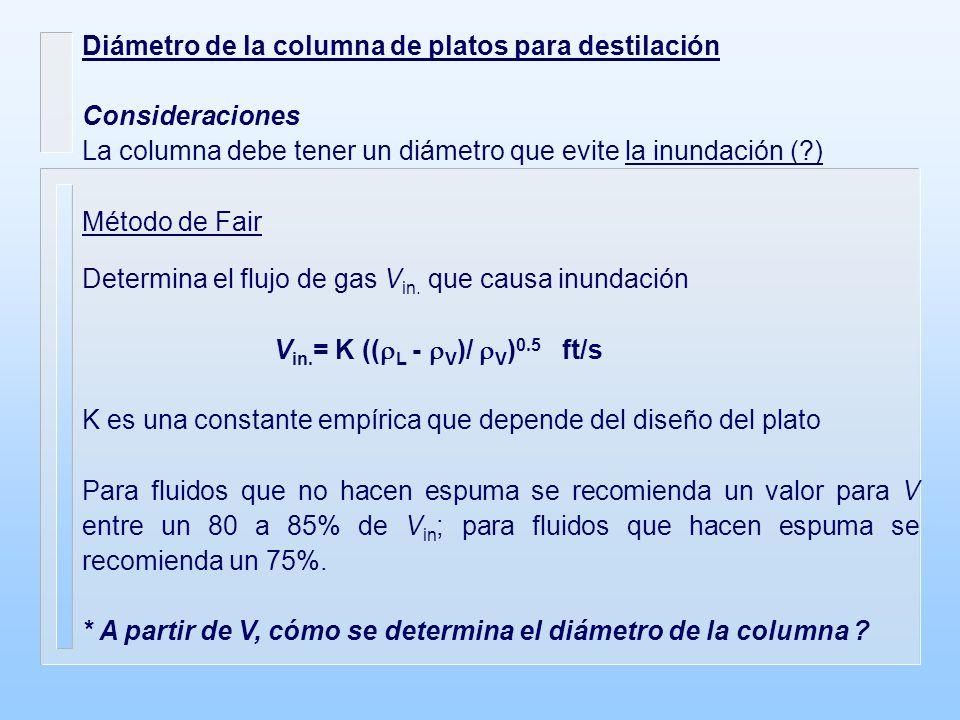 Diámetro de la columna de platos para destilación Consideraciones La columna debe tener un diámetro que evite la inundación (?) Método de Fair Determi