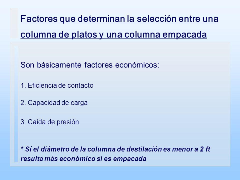 Factores que determinan la selección entre una columna de platos y una columna empacada Son básicamente factores económicos: 1. Eficiencia de contacto