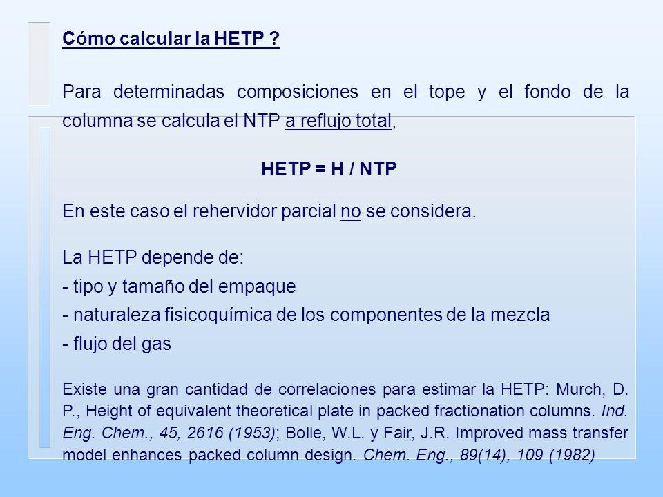 Cómo calcular la HETP ? Para determinadas composiciones en el tope y el fondo de la columna se calcula el NTP a reflujo total, HETP = H / NTP En este