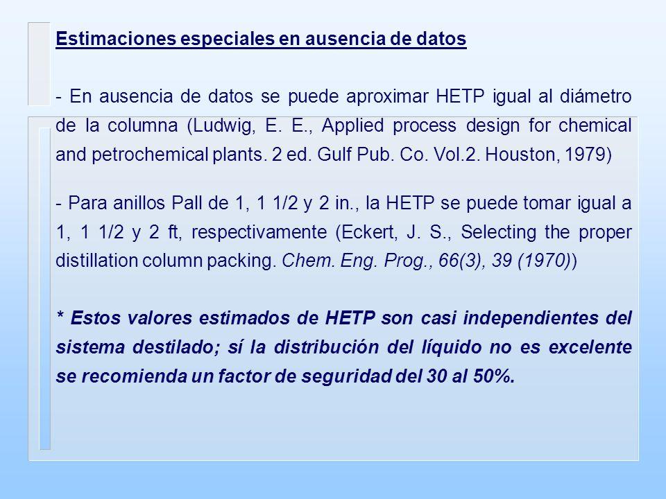 Estimaciones especiales en ausencia de datos - En ausencia de datos se puede aproximar HETP igual al diámetro de la columna (Ludwig, E. E., Applied pr