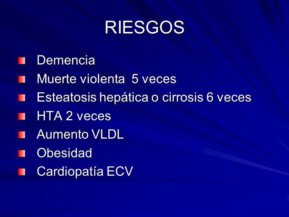 RIESGOS Demencia Muerte violenta 5 veces Esteatosis hepática o cirrosis 6 veces HTA 2 veces Aumento VLDL Obesidad Cardiopatía ECV