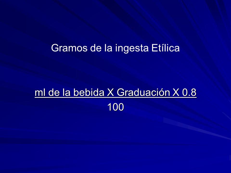 Gramos de la ingesta Etílica ml de la bebida X Graduación X 0.8 100