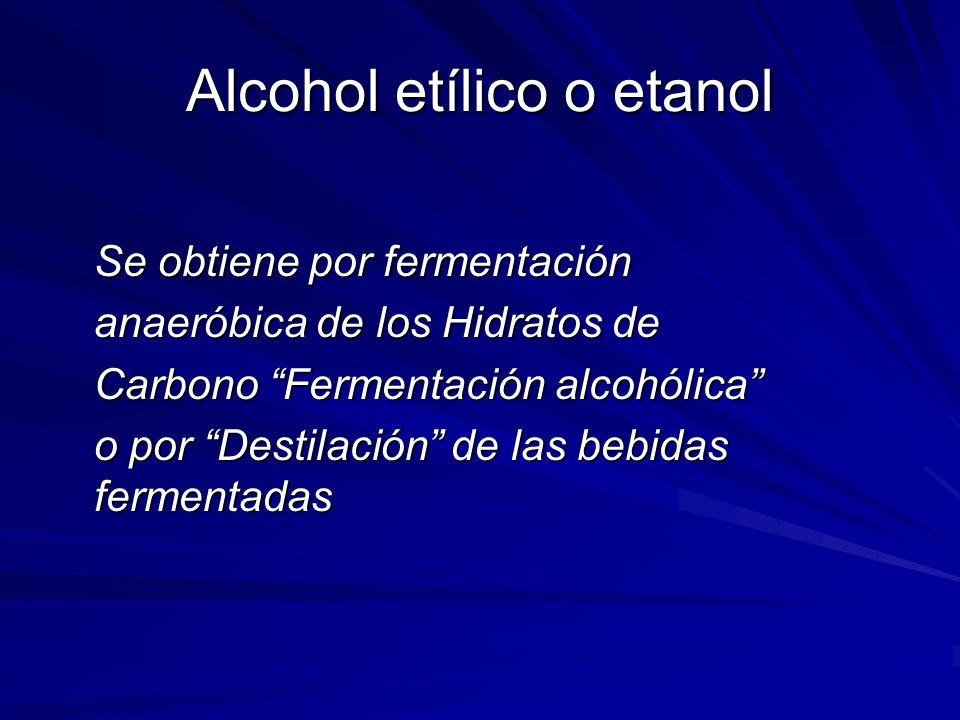 Alcohol etílico o etanol Líquido claro, incoloro, volátil, inflamable, muy hidrosoluble, soluble en cloroformo y éter, 30 veces menos liposoluble que hidrosoluble.