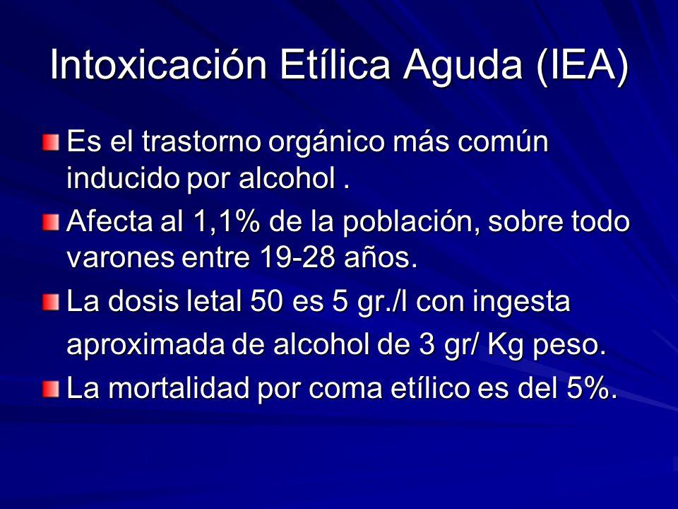 Intoxicación Etílica Aguda (IEA) Es el trastorno orgánico más común inducido por alcohol.