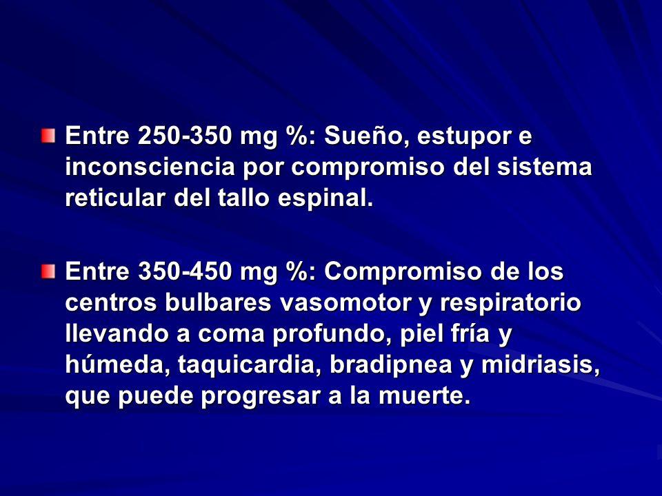 Entre 250-350 mg %: Sueño, estupor e inconsciencia por compromiso del sistema reticular del tallo espinal.