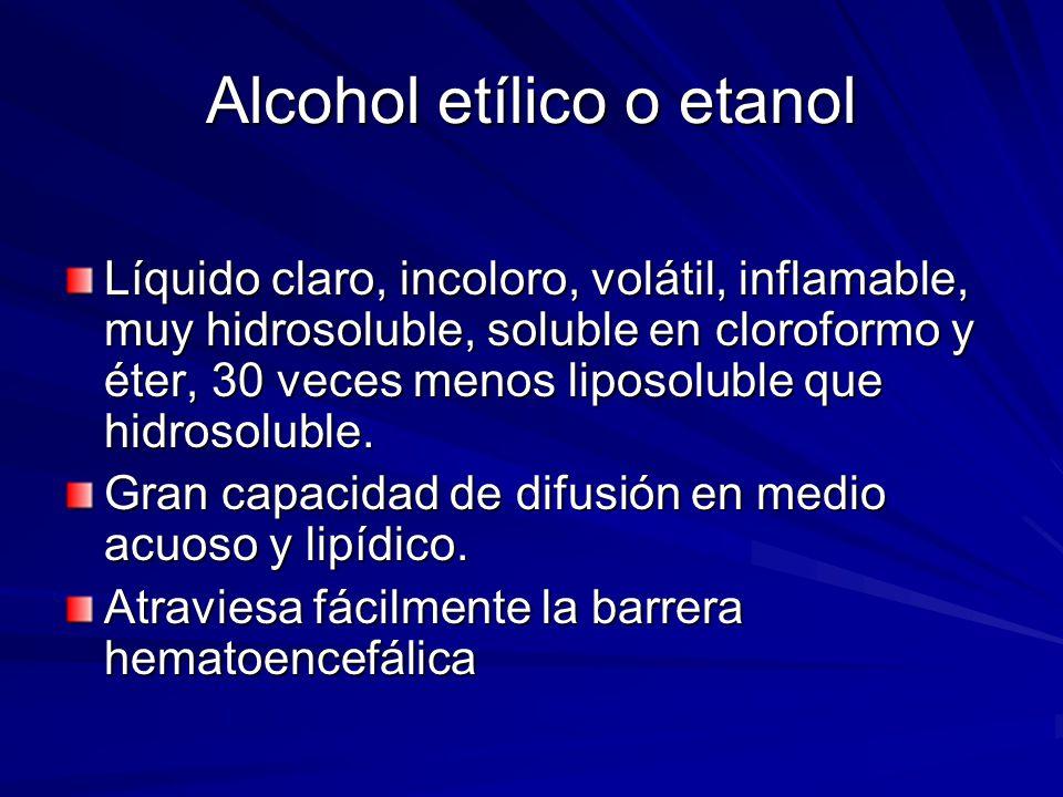 1.Intoxicación 2. Intoxicación con delirium 3. S.
