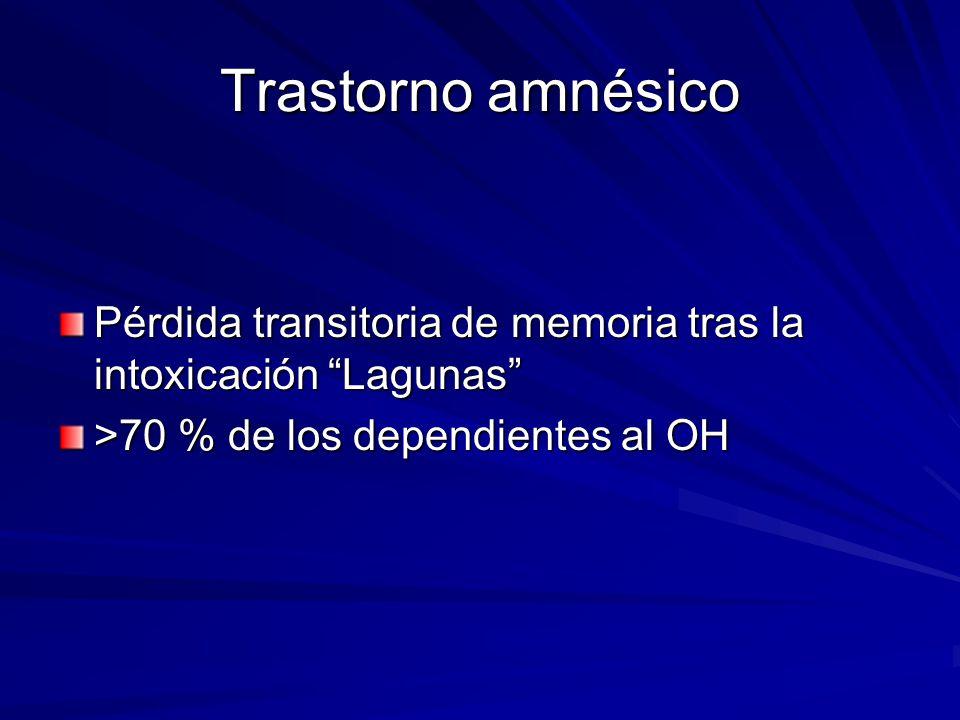 Trastorno amnésico Pérdida transitoria de memoria tras la intoxicación Lagunas >70 % de los dependientes al OH