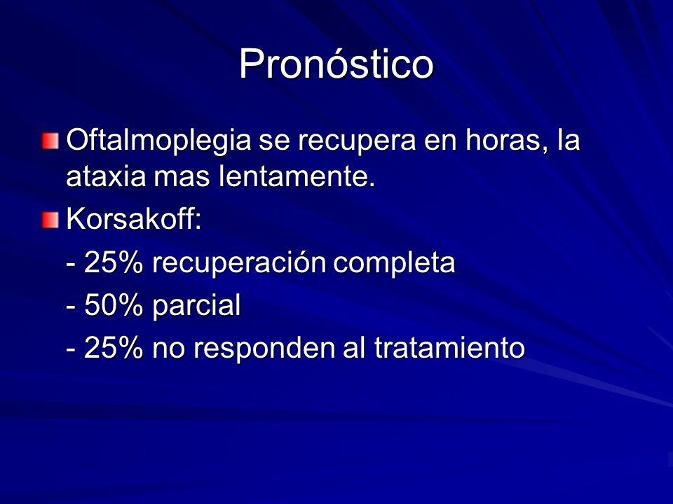 Pronóstico Oftalmoplegia se recupera en horas, la ataxia mas lentamente.