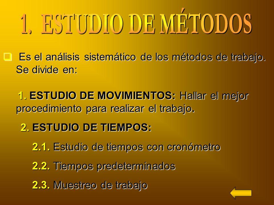 Es el análisis sistemático de los métodos de trabajo.