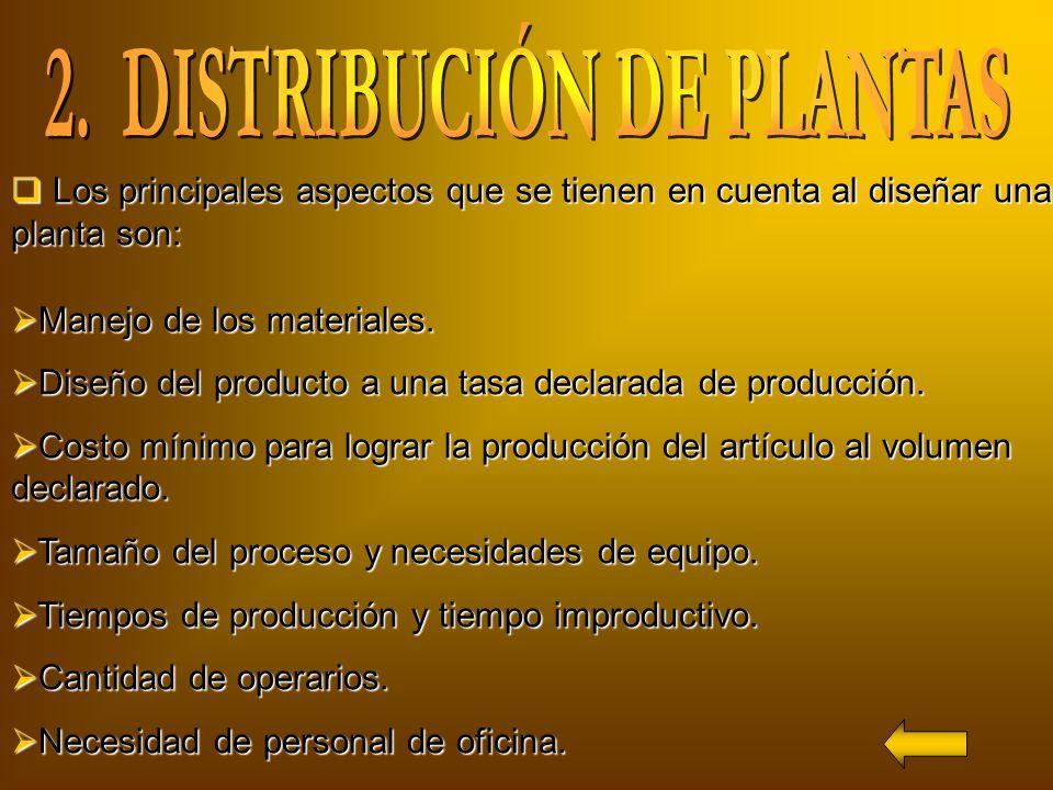 Los principales aspectos que se tienen en cuenta al diseñar una planta son: Los principales aspectos que se tienen en cuenta al diseñar una planta son: Manejo de los materiales.