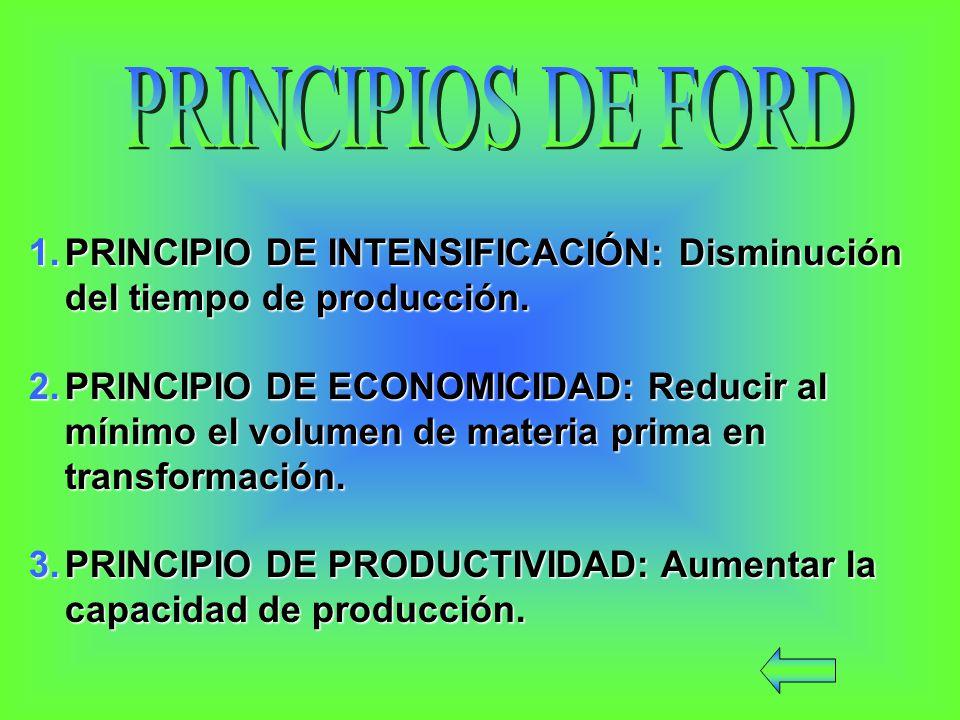 1.PRINCIPIO DE INTENSIFICACIÓN: Disminución del tiempo de producción.