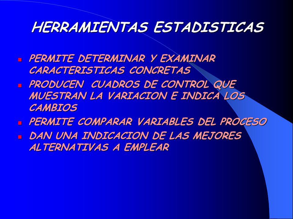 HERRAMIENTAS ESTADISTICAS PERMITE DETERMINAR Y EXAMINAR CARACTERISTICAS CONCRETAS PERMITE DETERMINAR Y EXAMINAR CARACTERISTICAS CONCRETAS PRODUCEN CUA