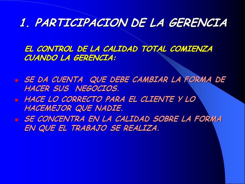 1. PARTICIPACION DE LA GERENCIA EL CONTROL DE LA CALIDAD TOTAL COMIENZA CUANDO LA GERENCIA: EL CONTROL DE LA CALIDAD TOTAL COMIENZA CUANDO LA GERENCIA