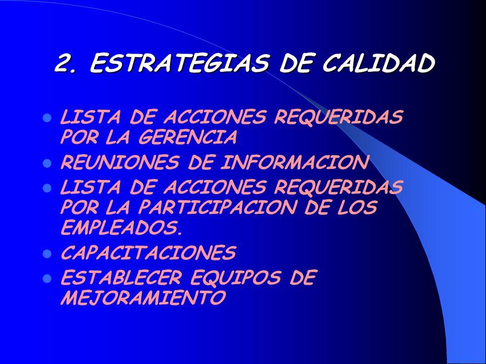 2. ESTRATEGIAS DE CALIDAD LISTA DE ACCIONES REQUERIDAS POR LA GERENCIA REUNIONES DE INFORMACION LISTA DE ACCIONES REQUERIDAS POR LA PARTICIPACION DE L