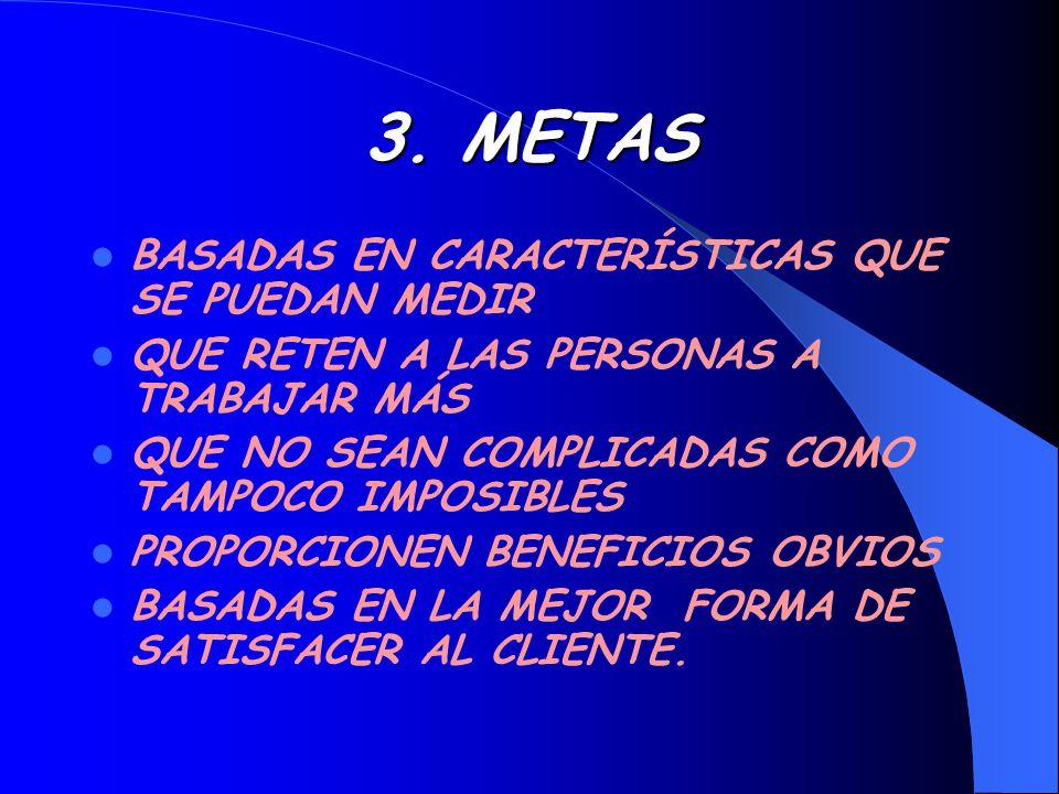 4.CAPACITACION, INSTRUMENTOS Y TECNICAS SE DEBE MOSTRAR A LOS EQUIPOS COMO: MANEJAR UNA AGENDA DE REUNIONES ADOPTAR UN CODIGO DE CONDUCTA PARA EL MEJORAMIENTO APRENDER Y PRACTICAR LOS ENFOQUES FORMALES PARA LA SOLUCION DE PROBLEMAS SACAR A FLOTE SUS HABILIDADES CREATIVAS POR MEDIO DE TECNICAS ESTUDIAR SUS PROCESOS