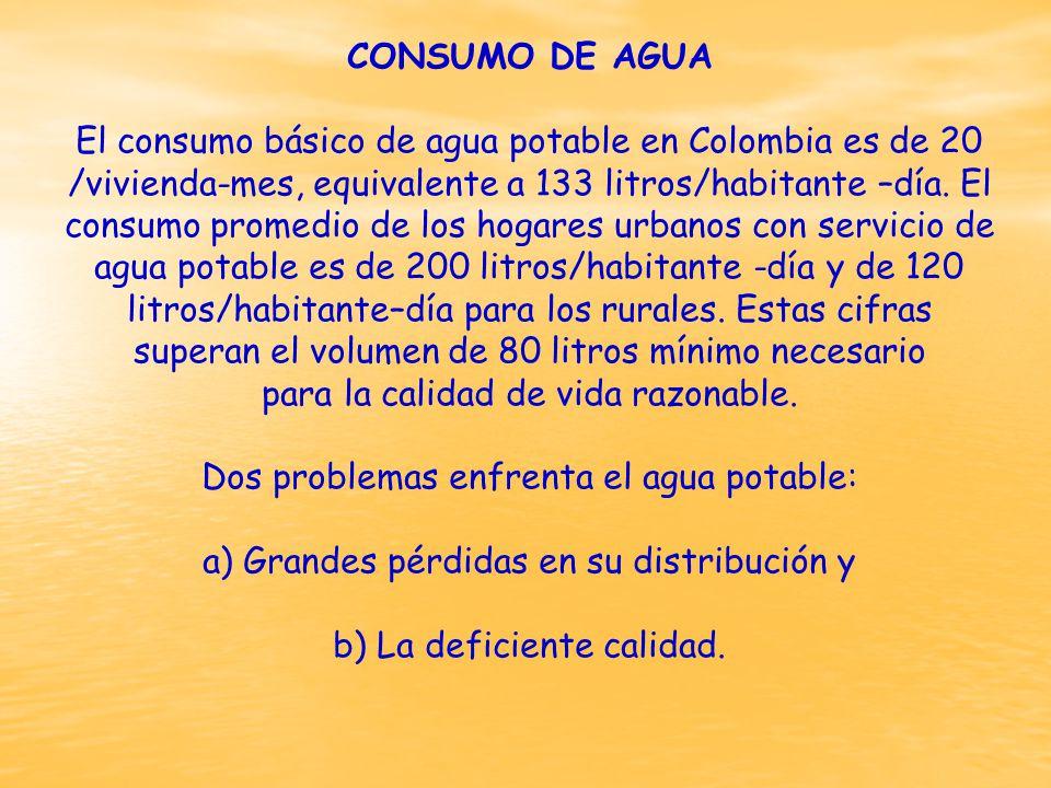CONSUMO DE AGUA El consumo básico de agua potable en Colombia es de 20 /vivienda-mes, equivalente a 133 litros/habitante –día.