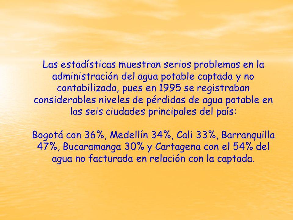 Las estadísticas muestran serios problemas en la administración del agua potable captada y no contabilizada, pues en 1995 se registraban considerables niveles de pérdidas de agua potable en las seis ciudades principales del país: Bogotá con 36%, Medellín 34%, Cali 33%, Barranquilla 47%, Bucaramanga 30% y Cartagena con el 54% del agua no facturada en relación con la captada.