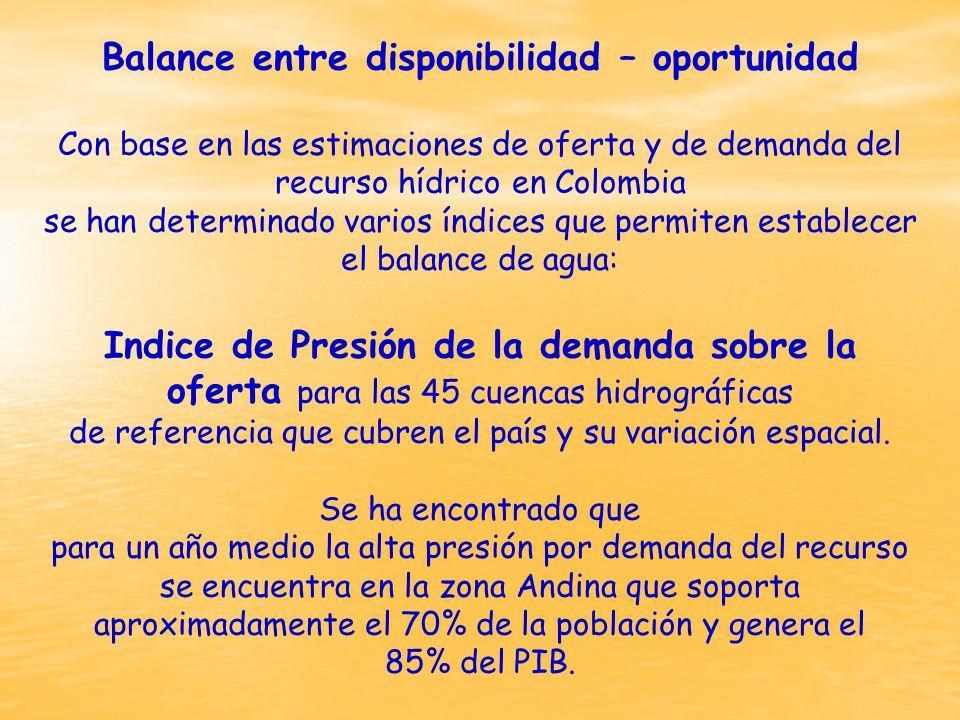 Balance entre disponibilidad – oportunidad Con base en las estimaciones de oferta y de demanda del recurso hídrico en Colombia se han determinado varios índices que permiten establecer el balance de agua: Indice de Presión de la demanda sobre la oferta para las 45 cuencas hidrográficas de referencia que cubren el país y su variación espacial.