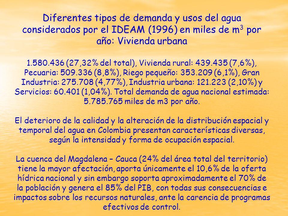Diferentes tipos de demanda y usos del agua considerados por el IDEAM (1996) en miles de m 3 por año: Vivienda urbana 1.580.436 (27,32% del total), Vivienda rural: 439.435 (7,6%), Pecuaria: 509.336 (8,8%), Riego pequeño: 353.209 (6,1%), Gran Industria: 275.708 (4,77%), Industria urbana: 121.223 (2,10%) y Servicios: 60.401 (1,04%).