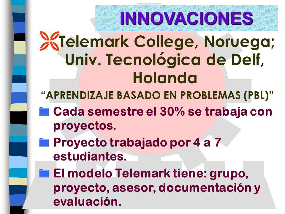 Ë Telemark College, Noruega; Univ.