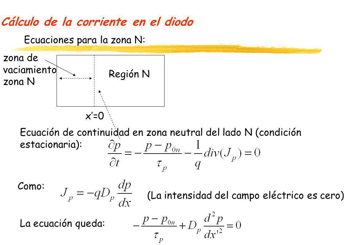 Cálculo de la corriente en el diodo Ecuación de continuidad en zona neutral del lado N (condición estacionaria): Como: (La intensidad del campo eléctr