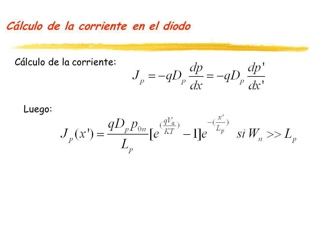Cálculo de la corriente en el diodo Cálculo de la corriente: Luego: