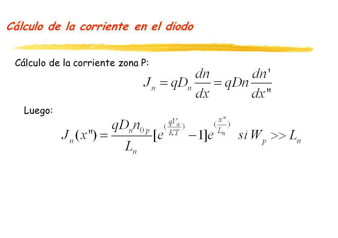Cálculo de la corriente en el diodo Cálculo de la corriente zona P: Luego: