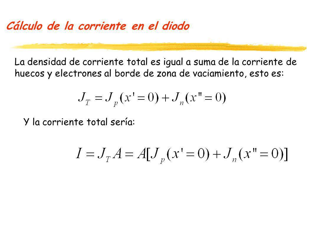 Cálculo de la corriente en el diodo La densidad de corriente total es igual a suma de la corriente de huecos y electrones al borde de zona de vaciamie
