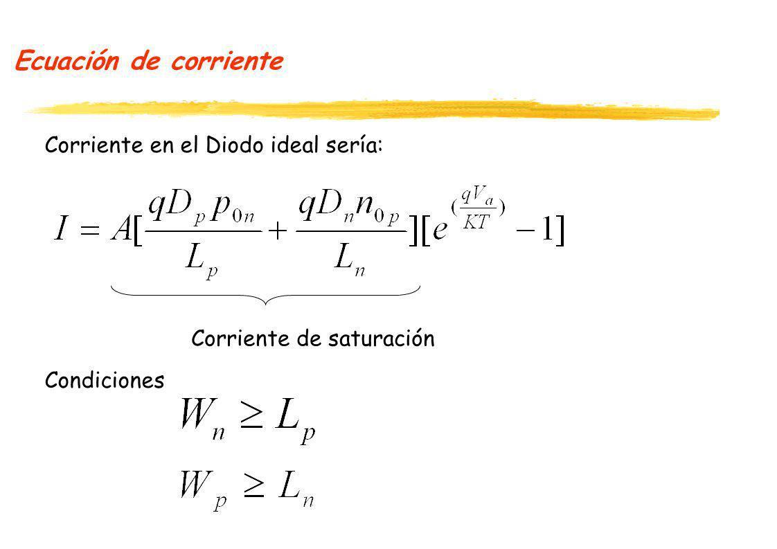 Ecuación de corriente Corriente en el Diodo ideal sería: Corriente de saturación Condiciones