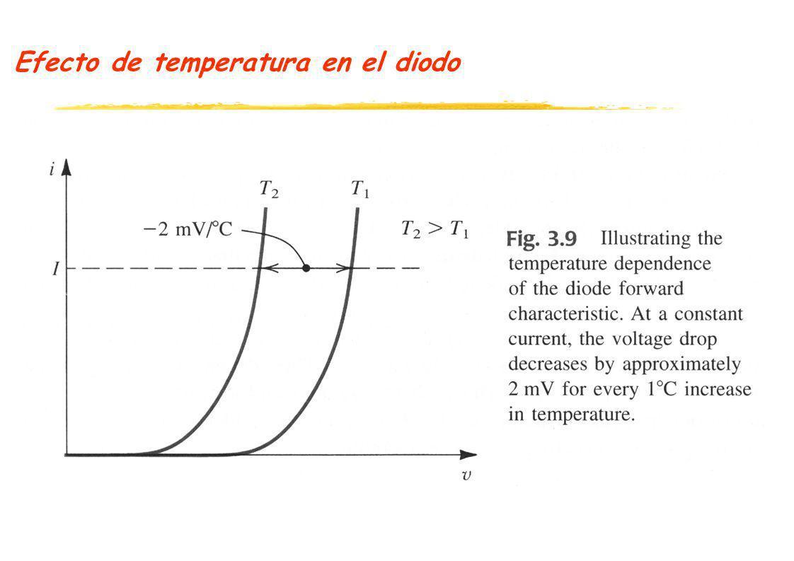 Efecto de temperatura en el diodo