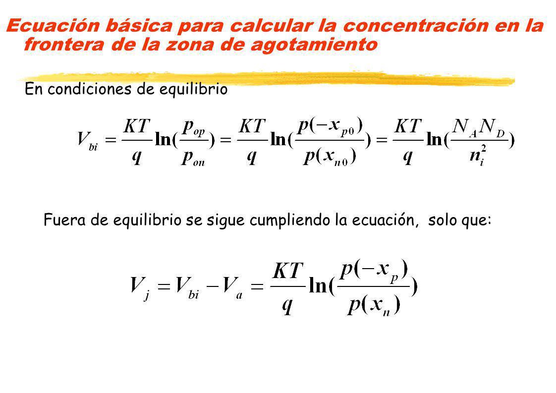 En condiciones de equilibrio Ecuación básica para calcular la concentración en la frontera de la zona de agotamiento Fuera de equilibrio se sigue cump