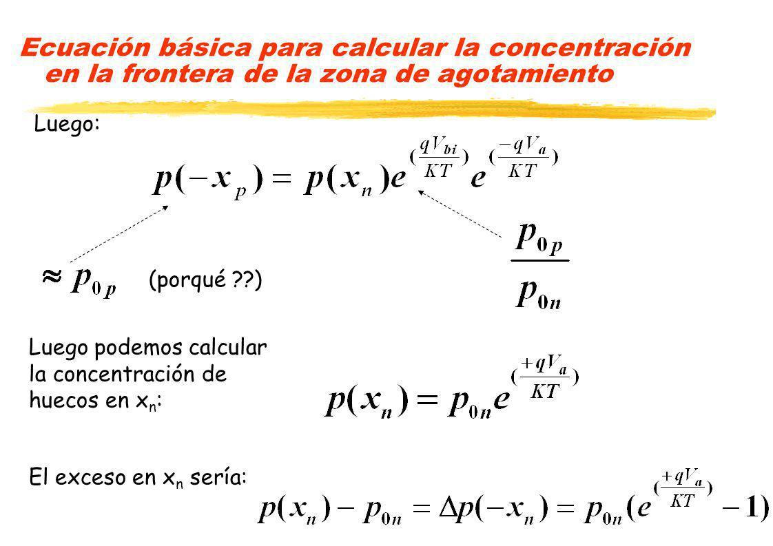 Luego: Ecuación básica para calcular la concentración en la frontera de la zona de agotamiento Luego podemos calcular la concentración de huecos en x